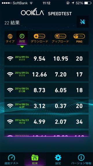 Wi-Fiスピードテスト iPhone5