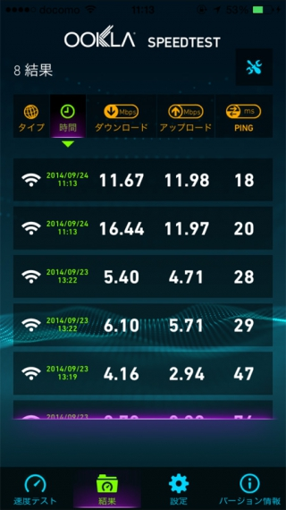 Wi-Fiスピードテスト iPhone6